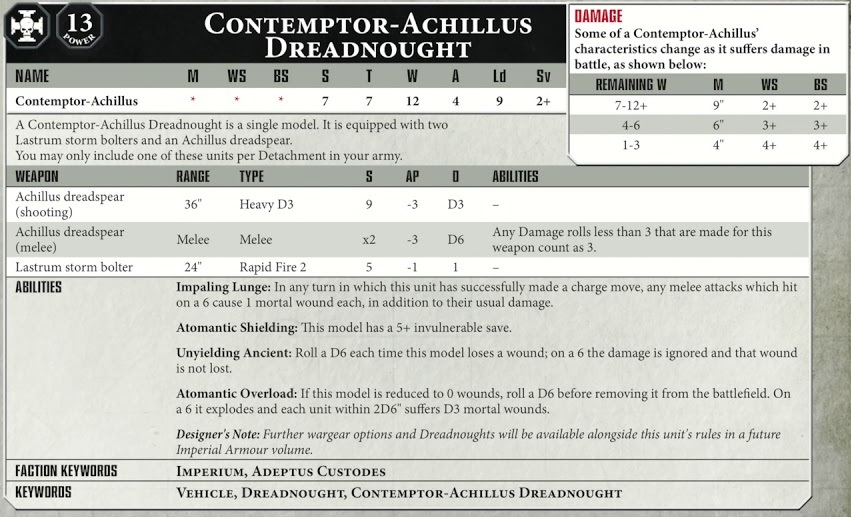 Contemptor Achillus preview rules testing